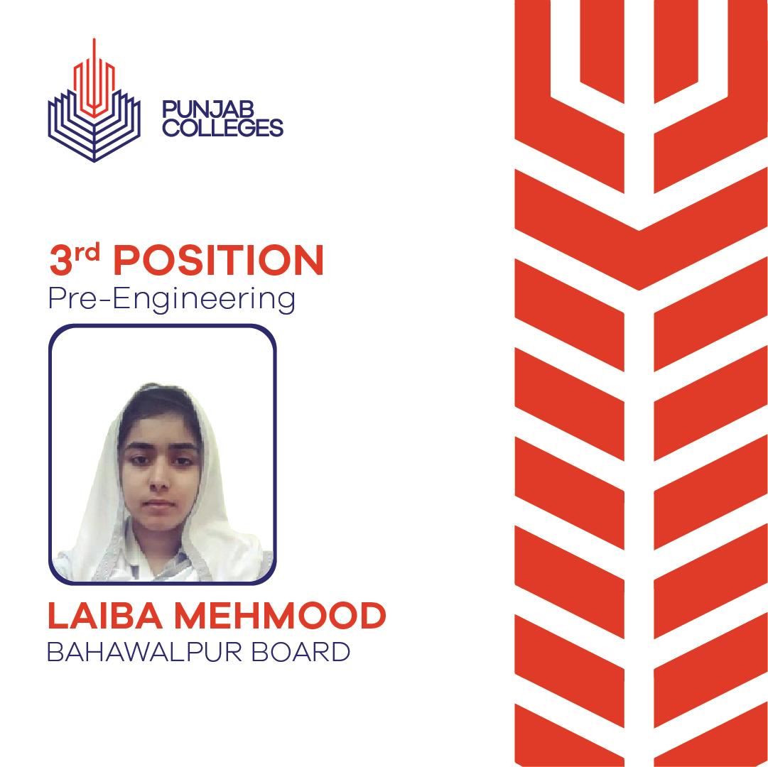 Laiba Mehmood