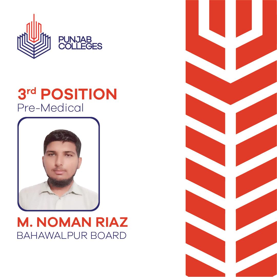 Muhammad Noman Riaz
