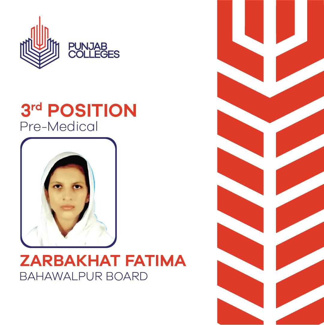 Zarbakhat Fatima
