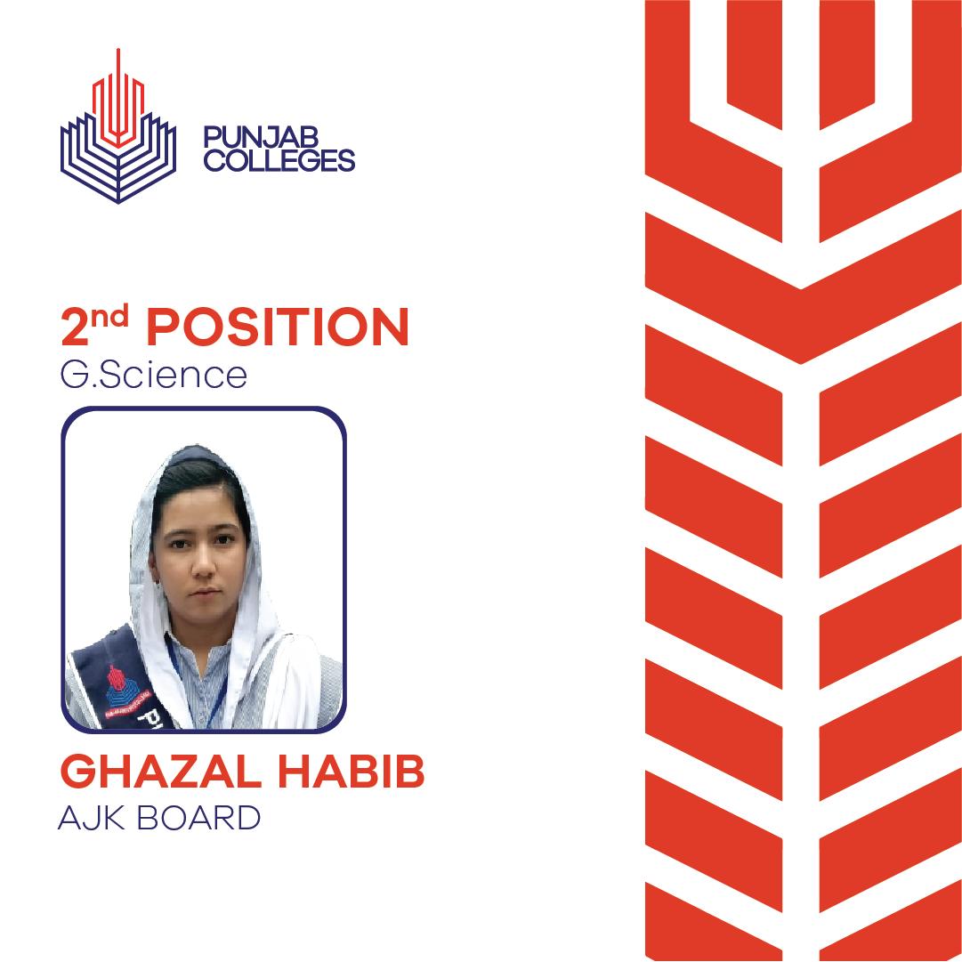 Ghazal Habib