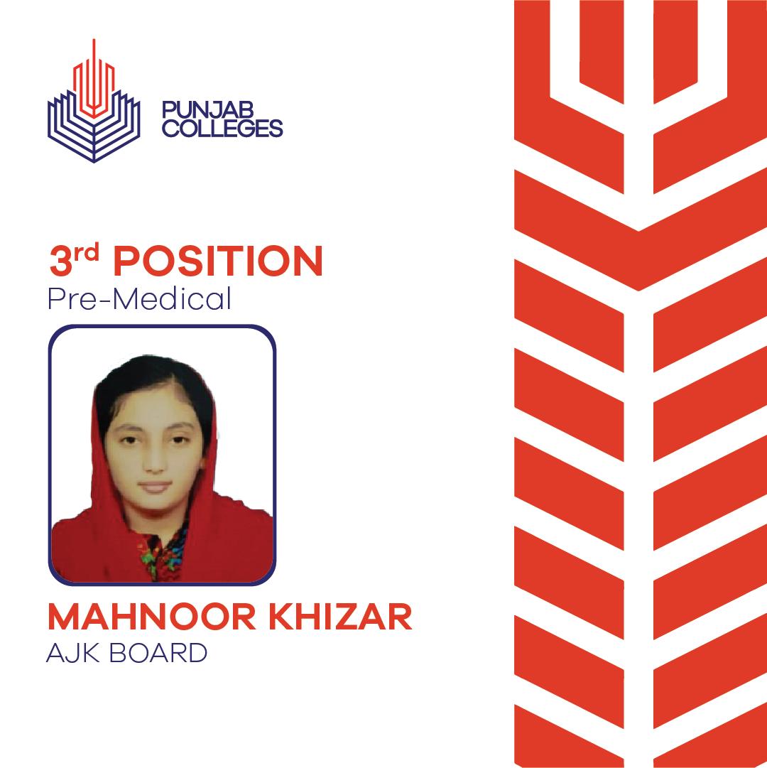 Mahnoor Khizar