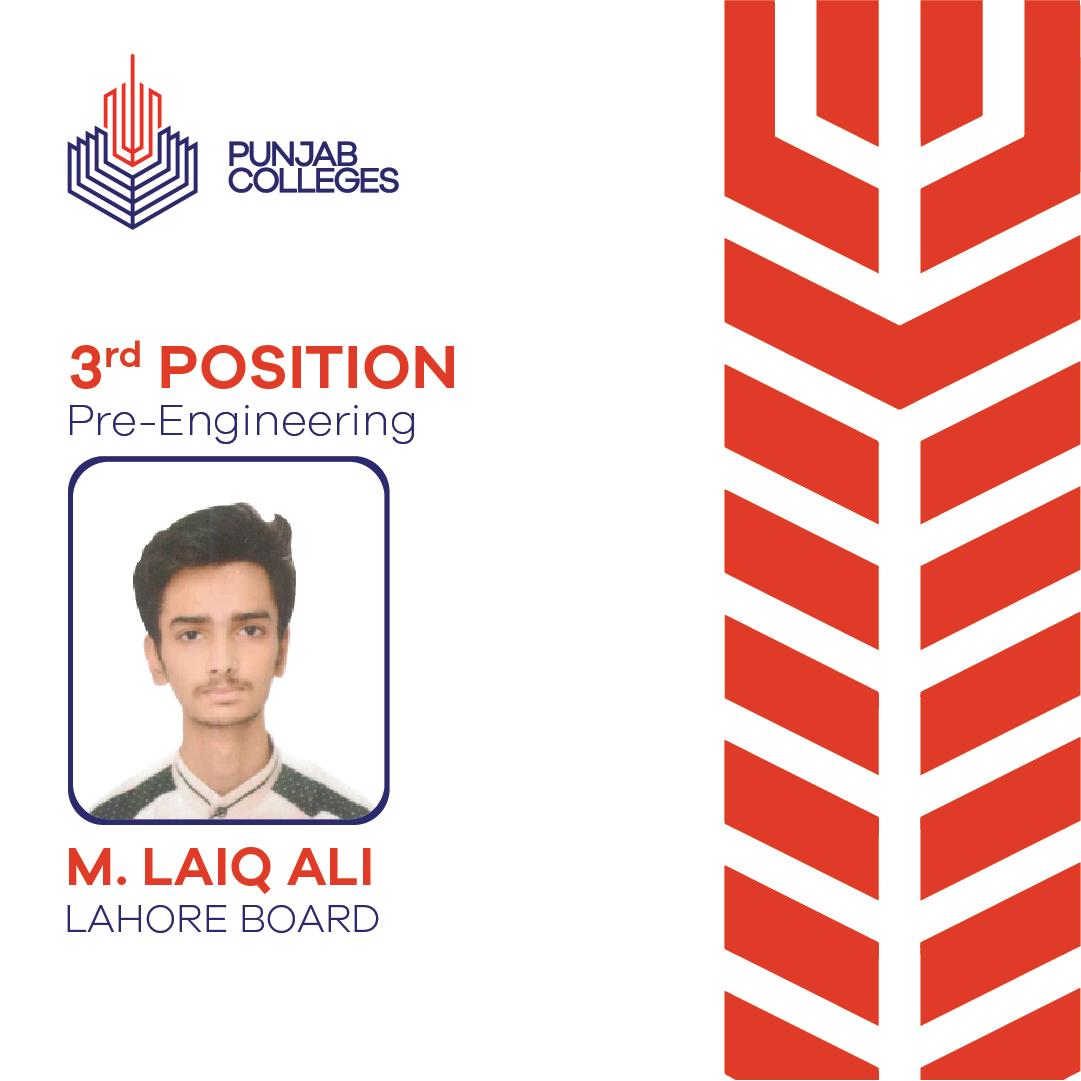 M. Laiq Ali