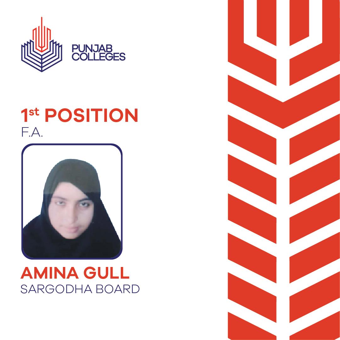 AMINA GULL