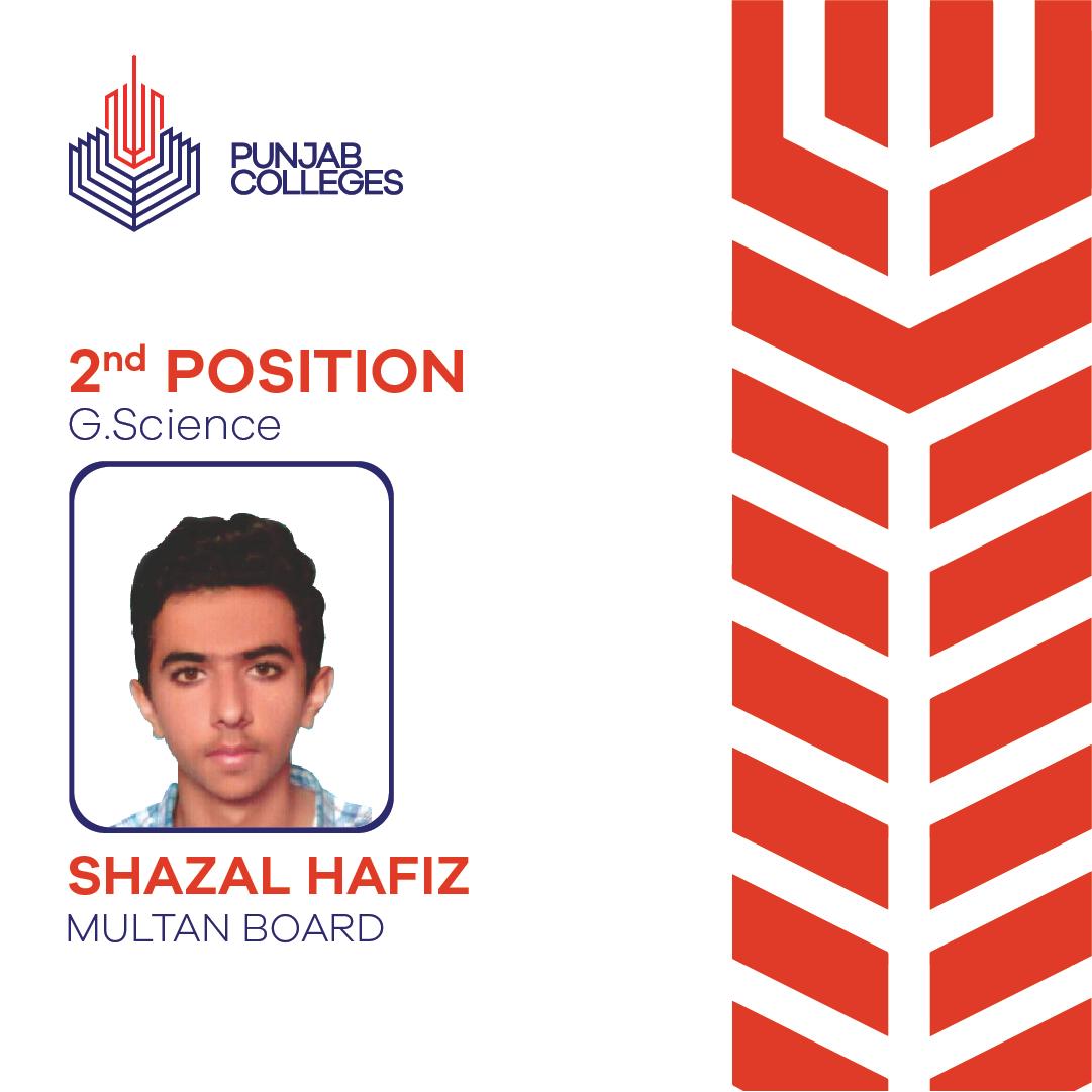 Shazal Hafiz