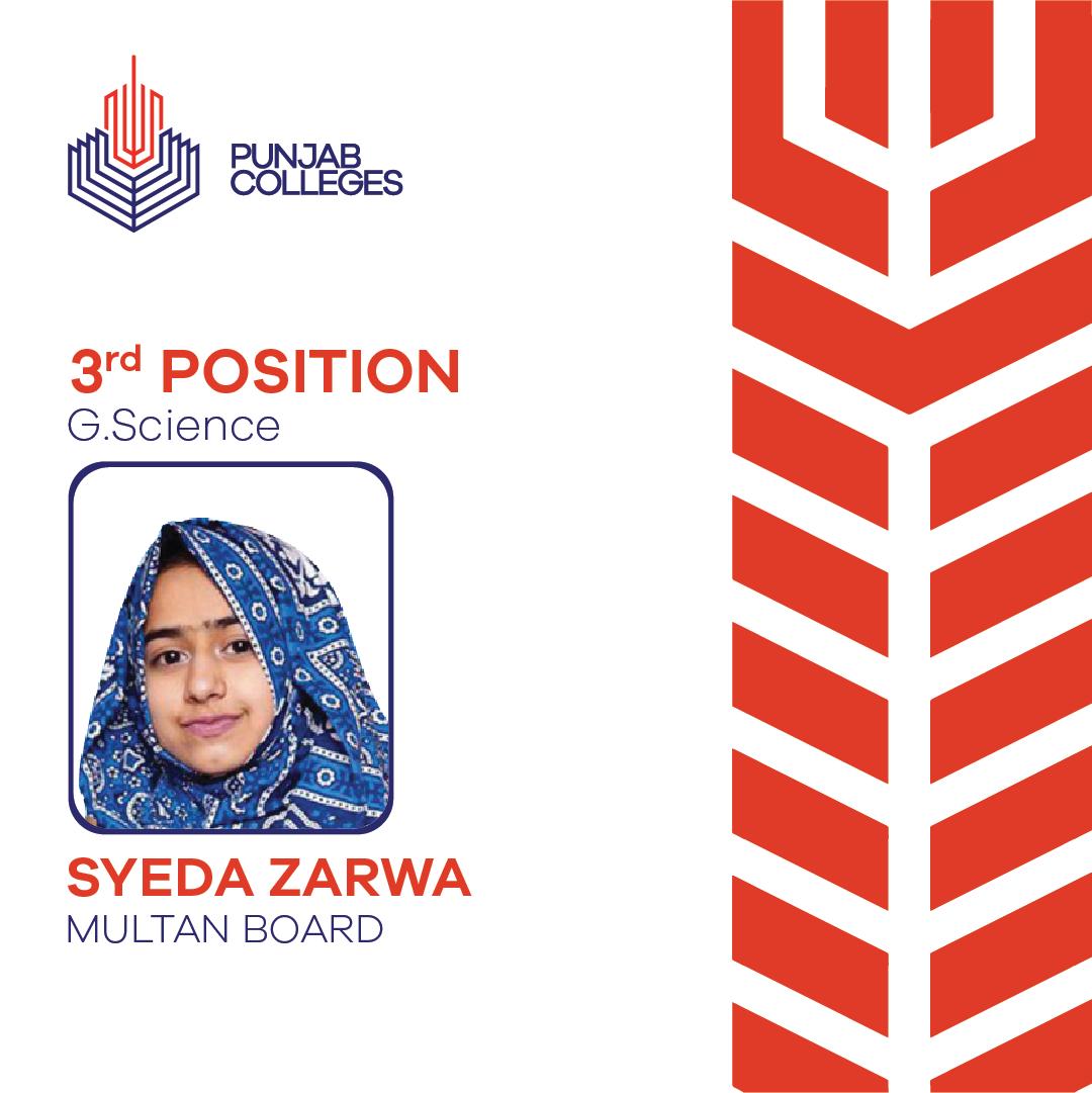 Syeda Zarwa